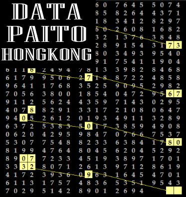 result togel honkong