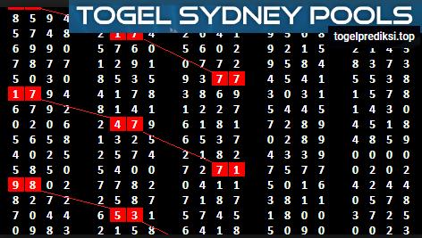 Data Sidney Paito Pengeluaran Sydney 2010 sampai 2019